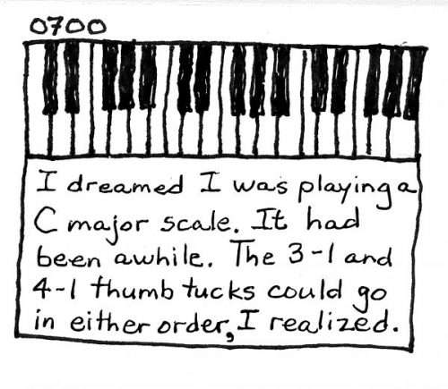 sharpie illustration of a keyboard. text: I dreamed I was playing a C major scale. It had been awhile. The 3-1 and 4-1 thumb tucks could go in either order, I realized.